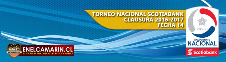 Finalizado: Audax Italiano 0-3 U.de Concepción