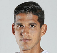 2. Luis Abram